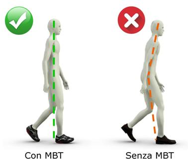 Effetto posturale con le calzature MBT